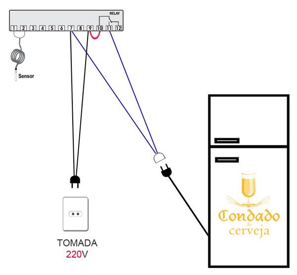 Esquema de Instalação Termostato TIC 17 Full Gauge -220V