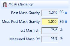 Mash Efficiency